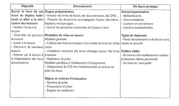 Médiations p 61